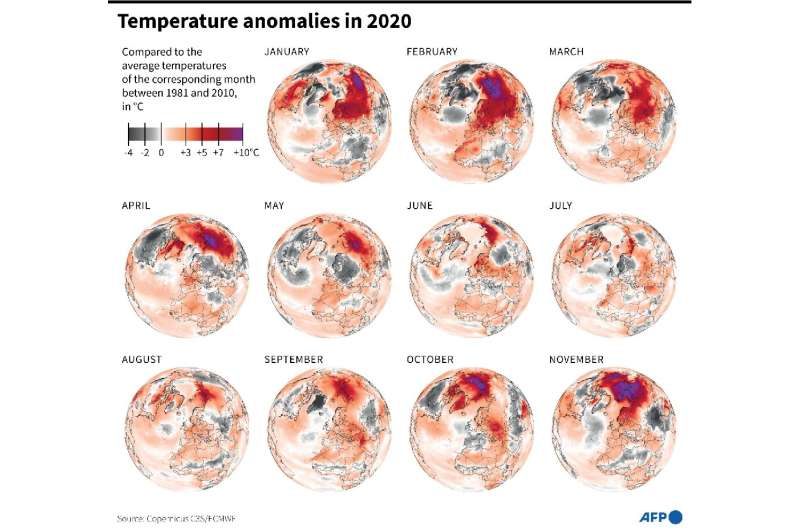 Global warming is going to his the Mediterranean Rim especially hard, including southern France, according to climate projection