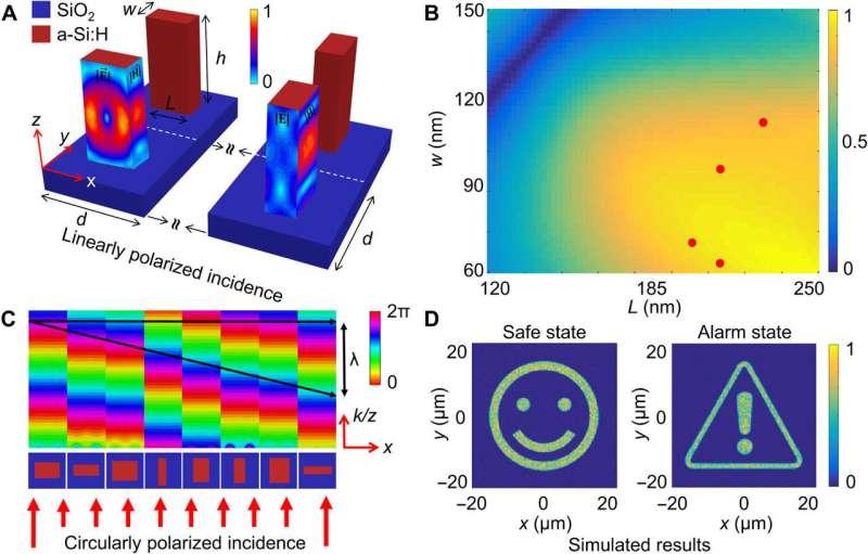 Holographic metasurface gas sensors for instantaneous visual alarms