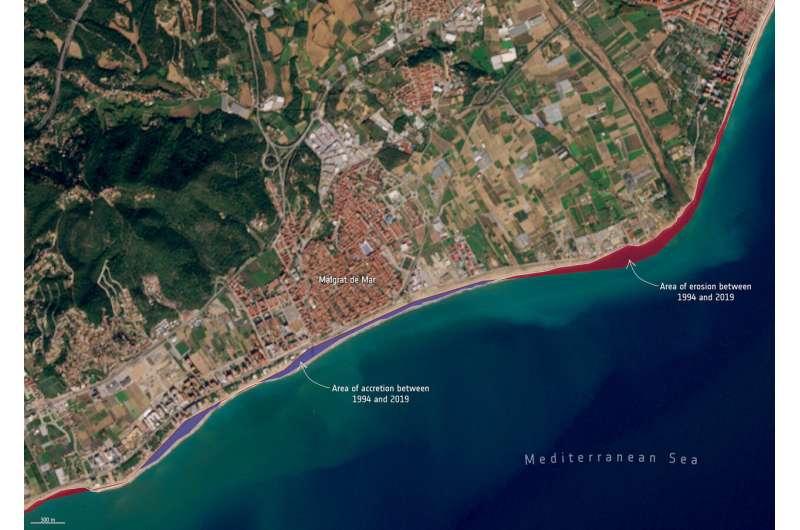 Measuring shoreline retreat