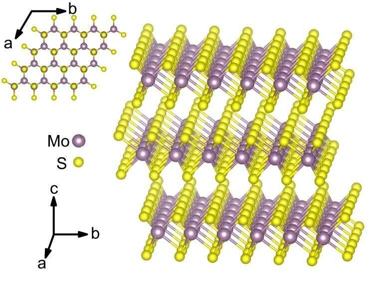 Molybdenum Disulfide Ushers in Era of Post-Silicon Photonics