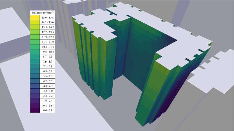 Novel use of 3D geoinformation to identify urban farming sites