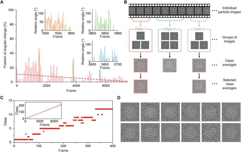SINGLE: An open-source software package to identify the atomic-resolution structure of nanocrystals