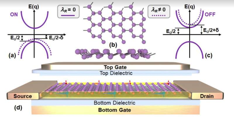 Surpassing the lower limit on computing energy consumption