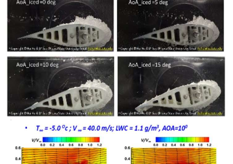 The science behind frozen wind turbines – and how to keep them spinning through the winter