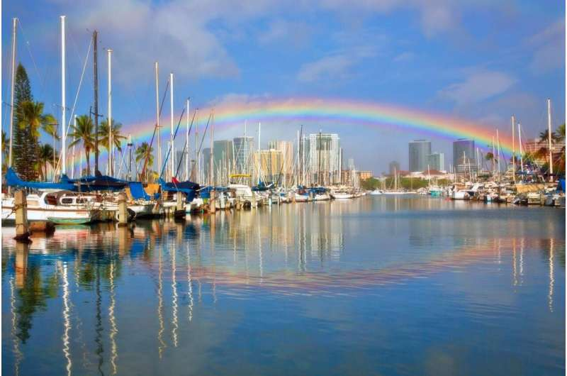 The secrets of the best rainbows on Earth