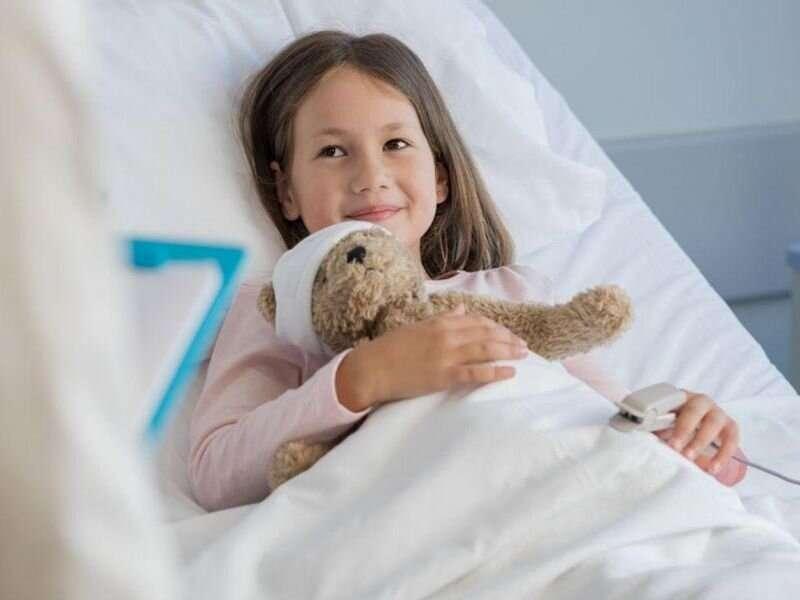 2008 to 2018 saw decrease in pediatric inpatient capacity