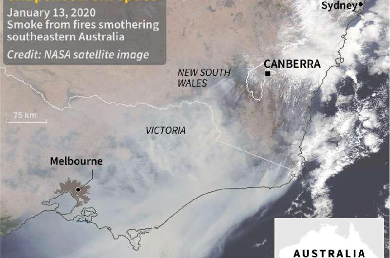 2019 - 2020 Australian fires