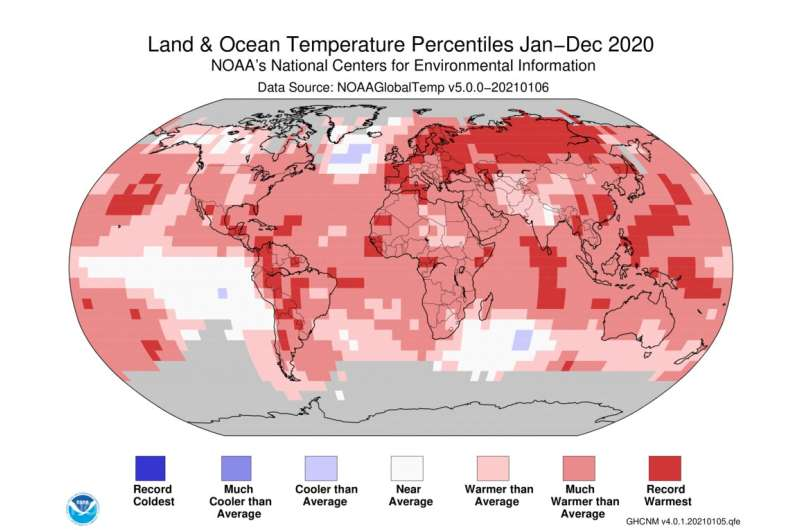 2020 was Earth's second-hottest year, just behind 2016