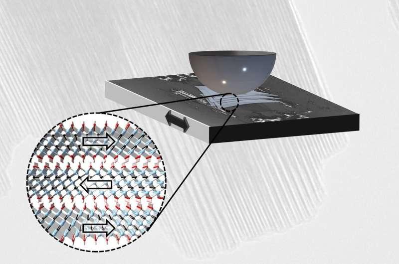 2D nanomaterial MXene: the perfect lubricant
