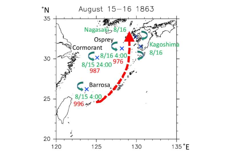 Reconstructing historical typhoons from a 142-year record