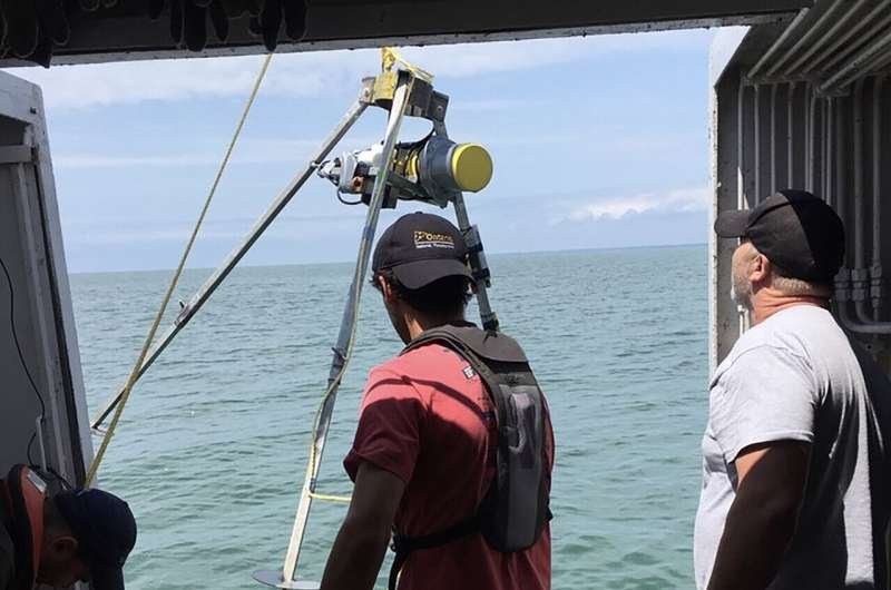 Scientists: Climate-whipped winds pose Great Lakes hazards