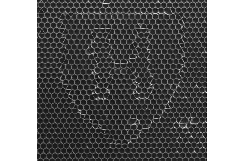 Transforming circles into squares