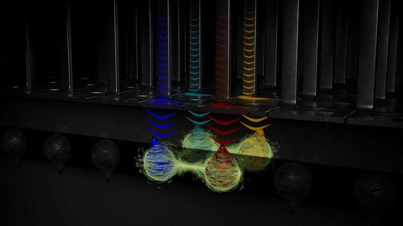 Semiconductor qubits scale in two dimensions