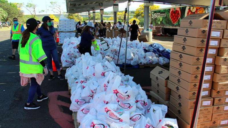 48% of Hawaiʻi families with children report food insecurity