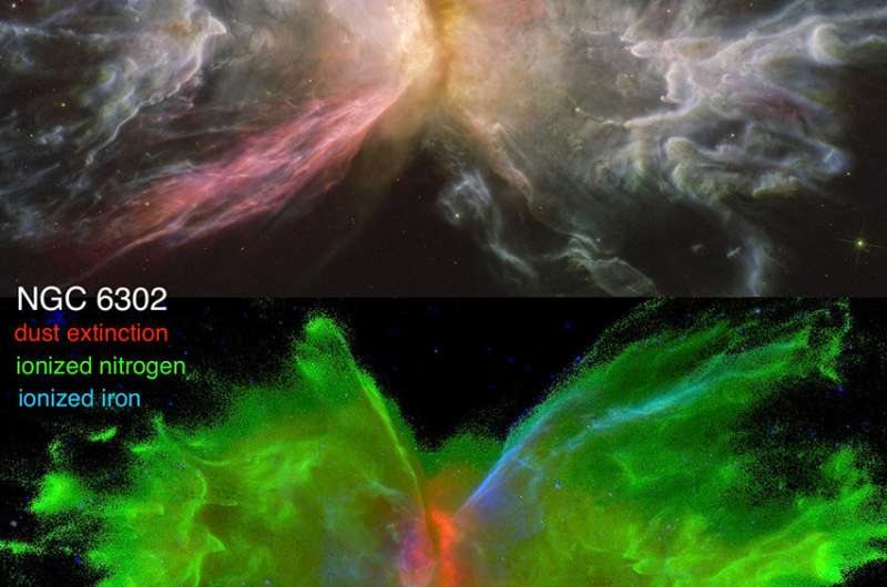 Astronomers dissect the anatomy of planetary nebulae using Hubble Space Telescope images