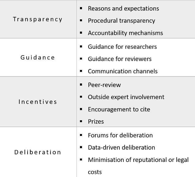 Explorer l'impact d'exigences d'impact plus larges pour la gouvernance de l'IA