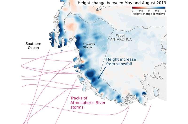 Μια νέα μελέτη διαπιστώνει ότι τα ατμοσφαιρικά ποτάμια αυξάνουν τη μάζα του χιονιού στη Δυτική Ανταρκτική