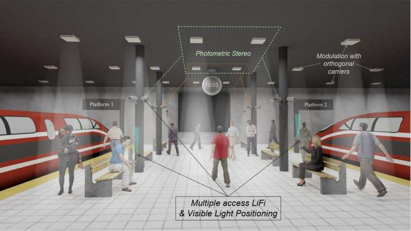 Researchers acquire 3-D images with LED room lighting and a smartphone