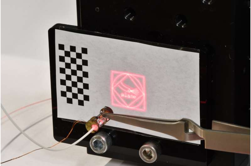 Wielding a laser beam deep inside the body