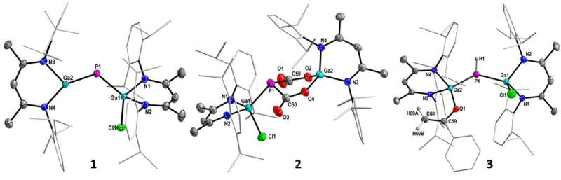 Future options for storing CO2: synthesis of inorganic heteroalkenes