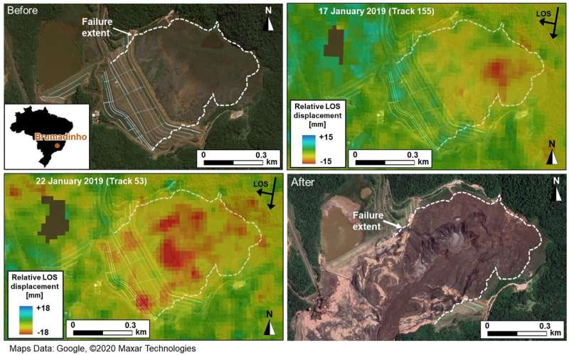 Brazilian dam collapse could have been predicted with right monitoring technology, study finds