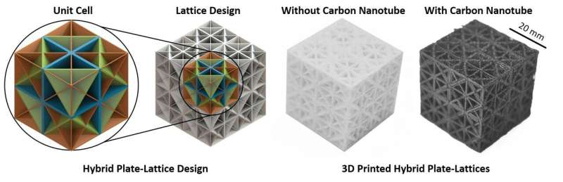 Newly developed material could lead to lighter, safer car designs
