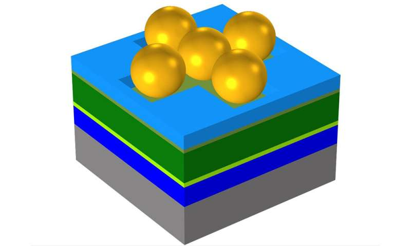 Design of a nanometric structure that improves solar cell efficiency