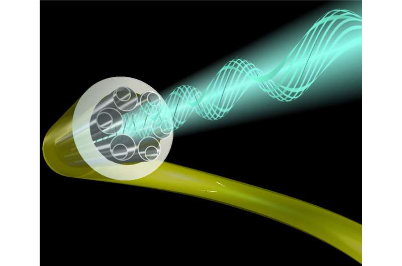International study reveals exceptional property of next generation optical fibres