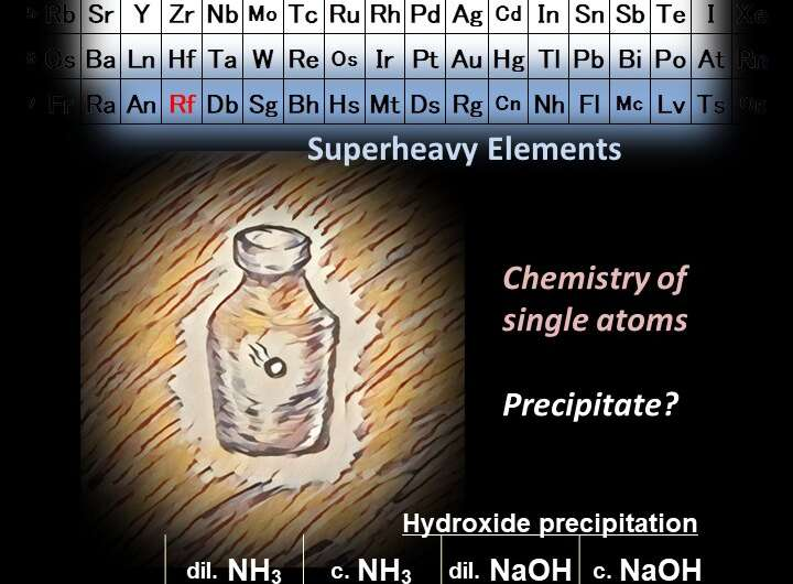 Experimental tests of relativistic chemistry will update the periodic table