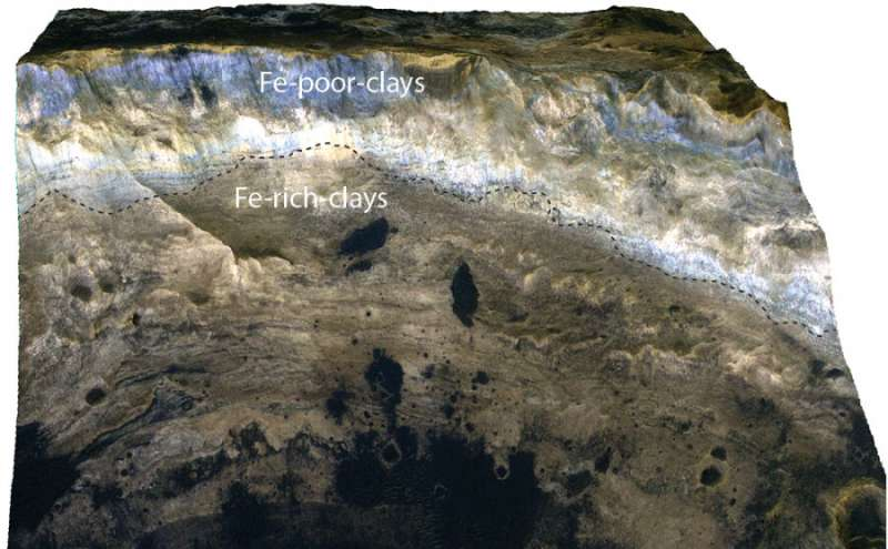 Planetary scientists discover evidence for a reduced atmosphere on ancient Mars