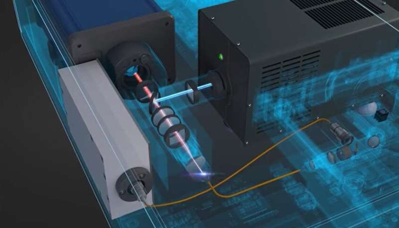 Sub-diffraction optical writing enables data storage at the nanoscale