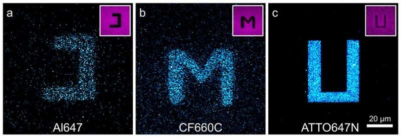 How photoblueing disturbs microscopy
