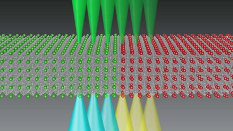 Nano-mapping phase transitions in electronic materials