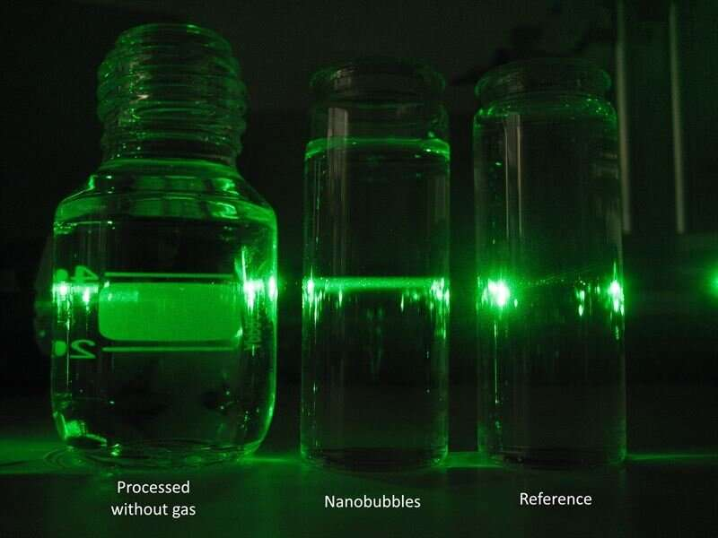 Mystery of the nanobubbles solved
