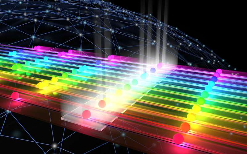Chromatic light particle effect revealed for the development of photonic quantum networks