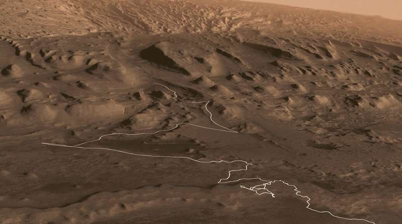 NASA's Curiosity team names Martian hill that serves as mission 'gateway'
