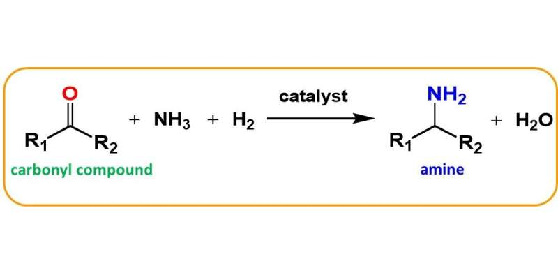 For highly active, sustainable catalysts, just add phosphorus