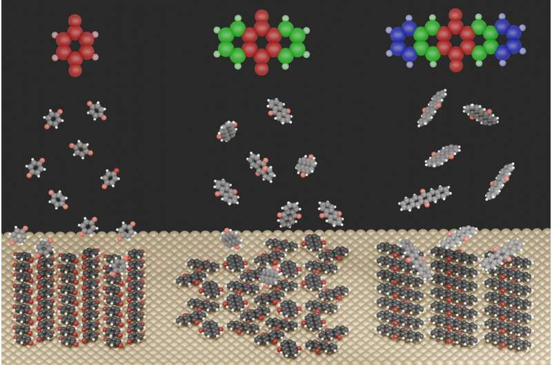 Understanding interfaces of hybrid materials with machine learning
