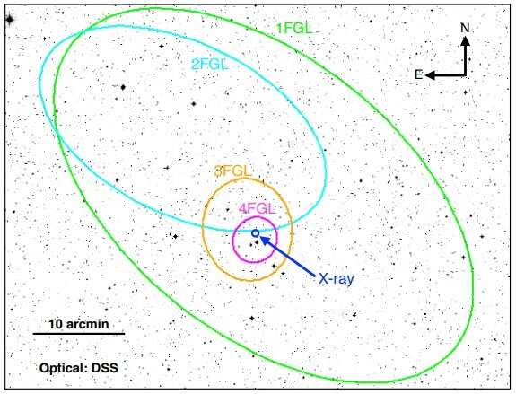 Astronomers discover new candidate redback millisecond pulsar  - 7 astronomersd - Astronomers discover new candidate redback millisecond pulsar
