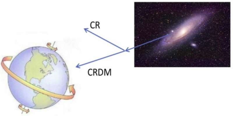 Study identifies a new type of diurnal effect for cosmic ray-boosted dark matter