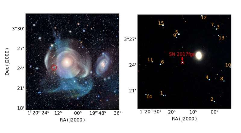 A fast-expanding Type Ia supernova exploded in NGC 474, study finds