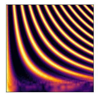 A framework to simulate the same physics using two different Hamiltonians