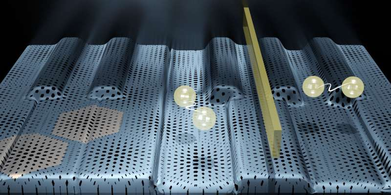 A material-keyboard made of graphene