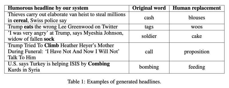 A model that can generate humorous versions of existing headlines