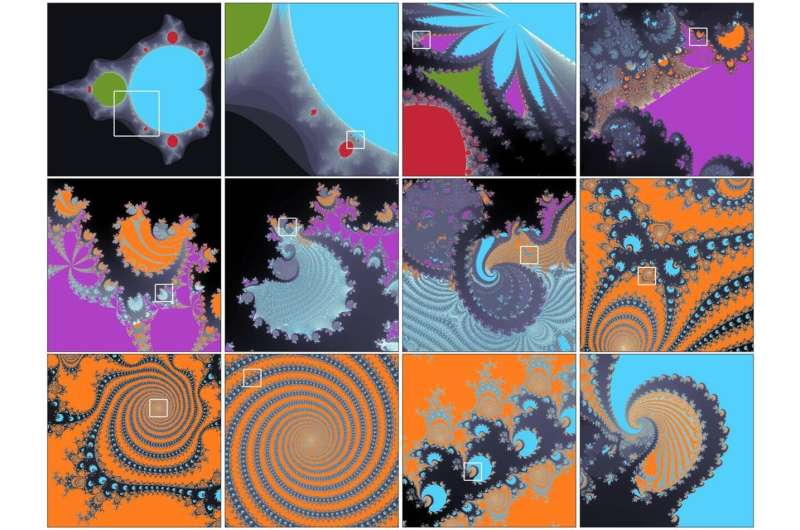 A new bridge between the geometry of fractals and the dynamics of partial synchronization