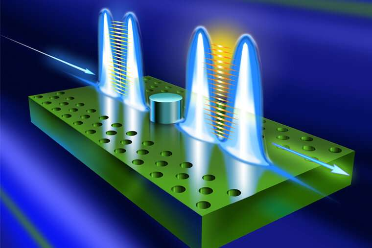 A new piece of the quantum computing puzzle