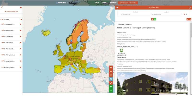 A new visual library to achieve successful Plus Energy Building design