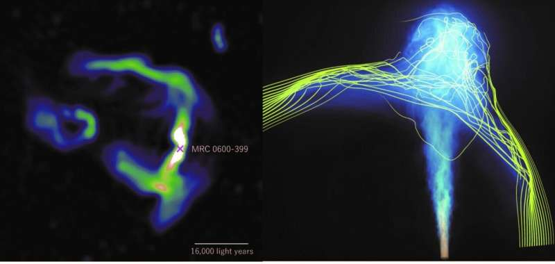 A new window to see hidden side of magnetized universe
