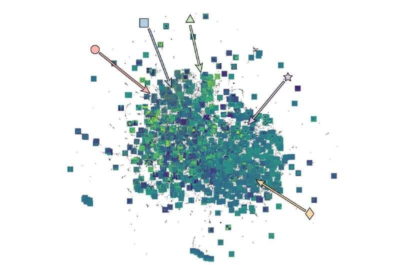 A novel neural network to understand symmetry, speed materials research