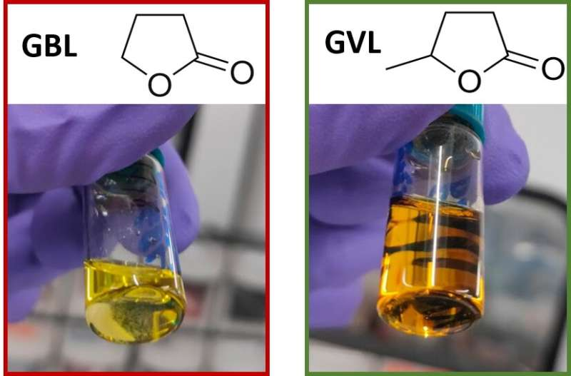 A safer, greener way to make solar cells: researchers find replacement for toxic solvent